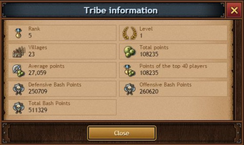detailed tribe information